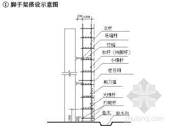 福州市某高层住宅超高双排钢管脚手架施工方案