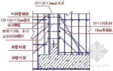 深圳某医院综合楼地下室施工方案