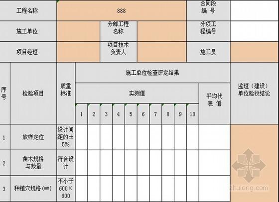 房地产项目土地开发施工质量验收检验记录表(共22种表)