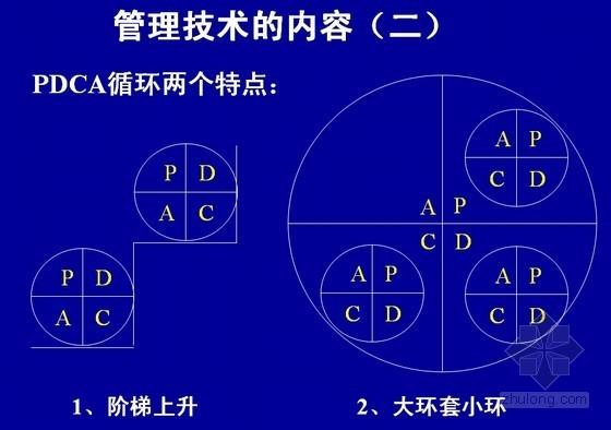 QC小组活动培训教材(QC七大手法、114页)