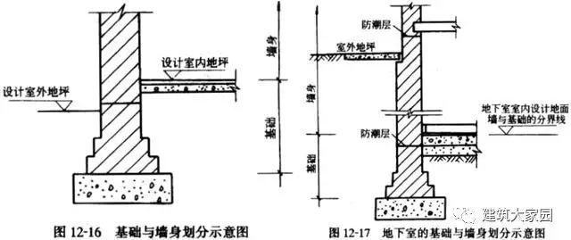 砌筑工程的基础知识及相关工程量计算_12
