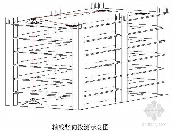 [河北]酒店施工组织设计(技术标 筏板基础)