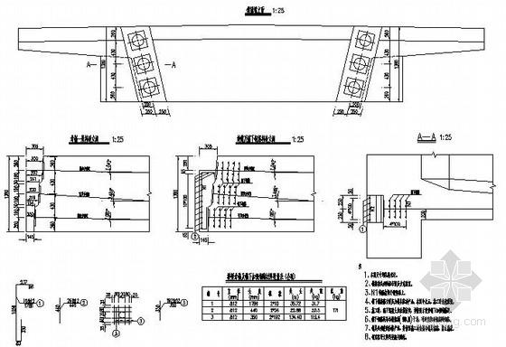 现浇预应力混凝土箱形连续梁桥上部构造标准图(设计院)