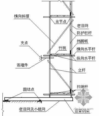 悬挑式脚手架安全技术规程宣讲