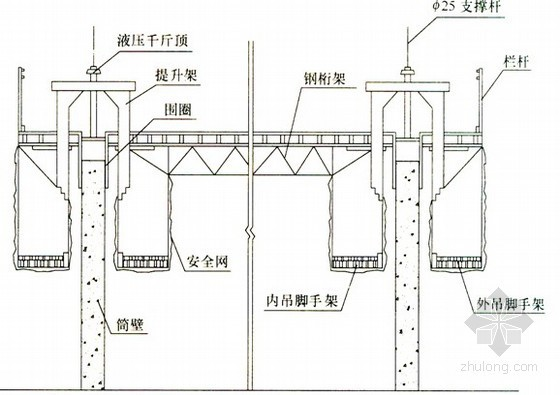 某筒仓滑模施工方案