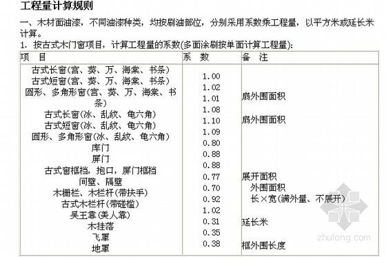 [湖南]2014版仿古建筑及园林景观工程消耗量标准章节说明及计算规则