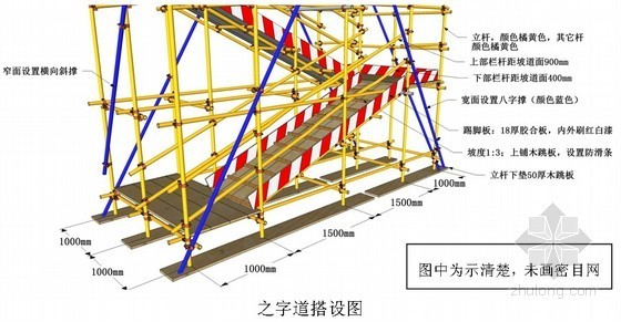 [北京]高层住宅楼安全文明施工方案(附图)