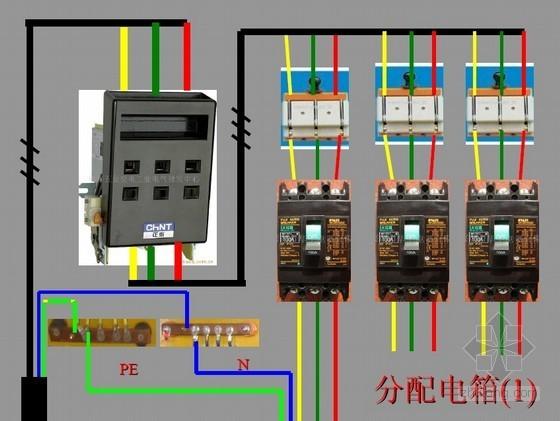 建筑工程施工现场临时用电安全技术培训(附图)