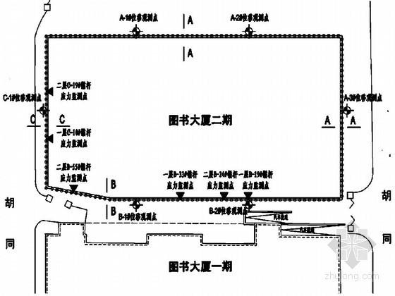 [北京]高层建筑旁深基坑桩锚支护及应力监测施工技术