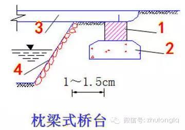 梁桥、拱桥桥台构造类型及其构造特点_16