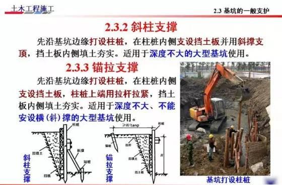 基坑的支护、降水工程与边坡支护施工技术图解_9