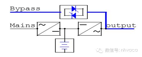 机房建设供配电系统建设_15