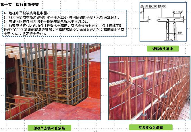 建筑项目施工质量管理标准化PPT讲解(图文并茂)