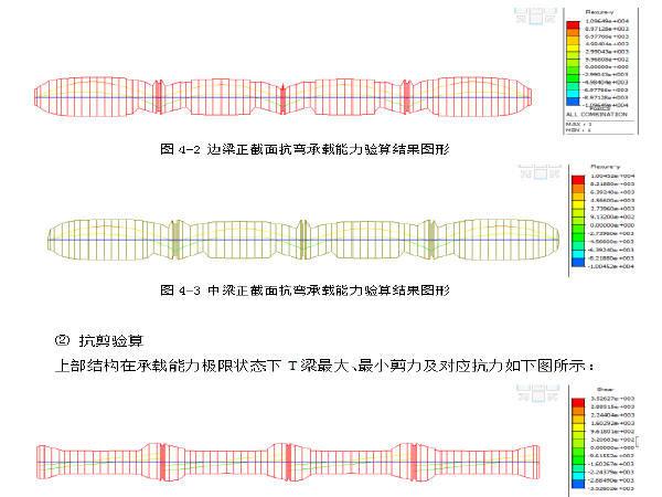 30mT梁结构计算书及不同跨径盖板涵计算书80页(知名大院)-T梁验算结果