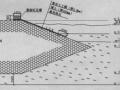 浅议坡面阻水措施在海堤围堰工程中的应用