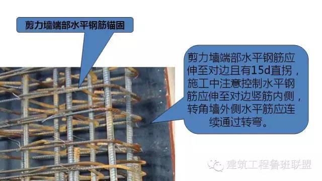 图文解读建筑工程各专业施工细部节点优秀做法_40