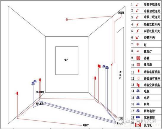 家装水电施工图内容有什么?有何作用?