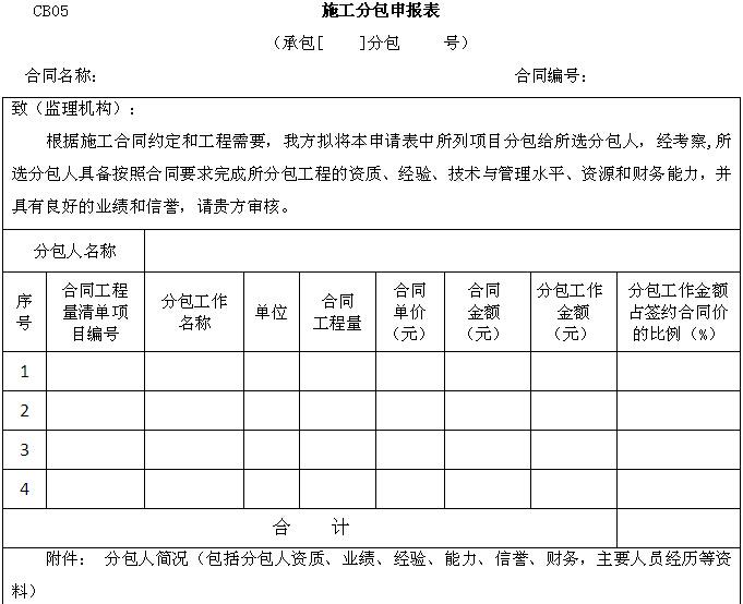 水利工程监理规范用表大全(直接套用)_3