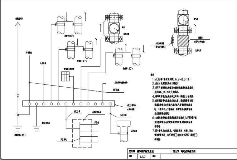 全套等电位CAD图集
