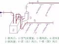 空調通風安裝工程施工圖預算編制實例