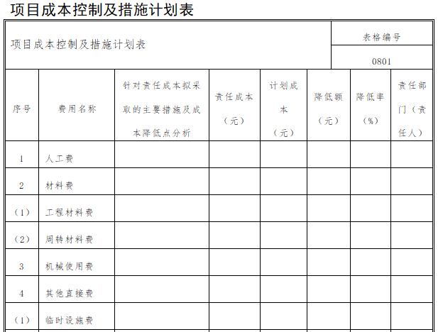 工程项目精细化管理表格(全套)