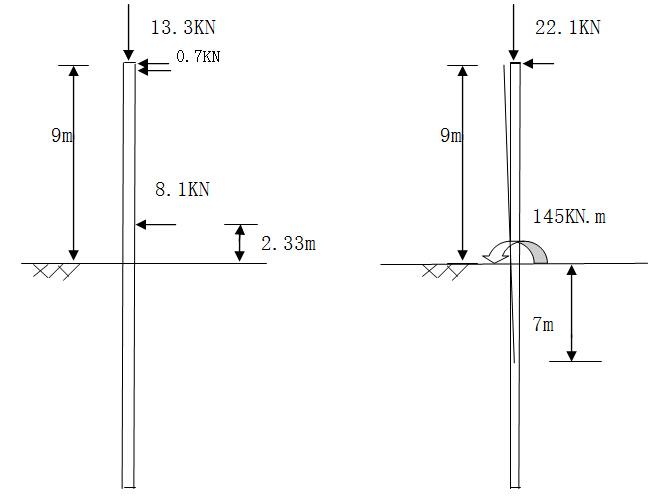 [计算]H公司型钢分享受力资料下载北京软件室内设计工装图片