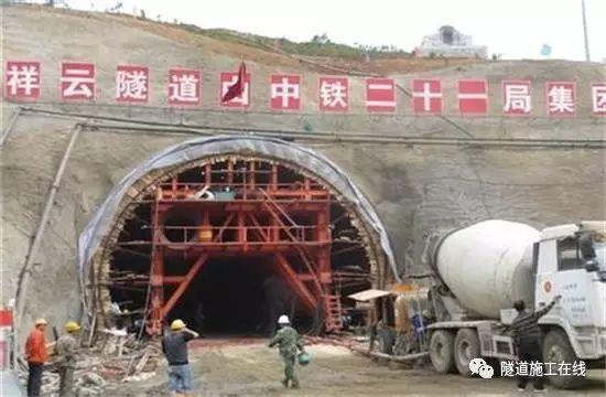 隧道二次衬砌脱空治理(下)
