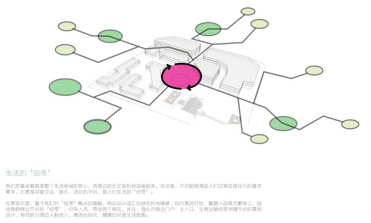 [苏州]里城高新区城市景观规划设计方案(现代风格)-[苏州]里城高新区景观概念性规划-商业区概念设计