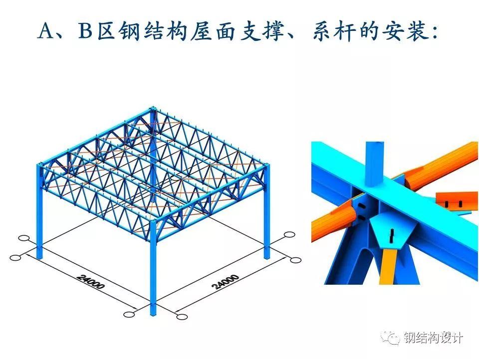 某厂房钢结构制作、安装方案(值得收藏)_39