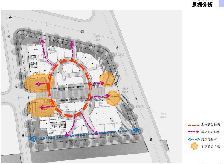 [苏州]高嘉商务广场商业办公建筑规划设计方案文本_9