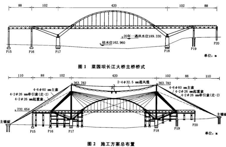 长江大桥刚构桥主桥上部结构施工方案