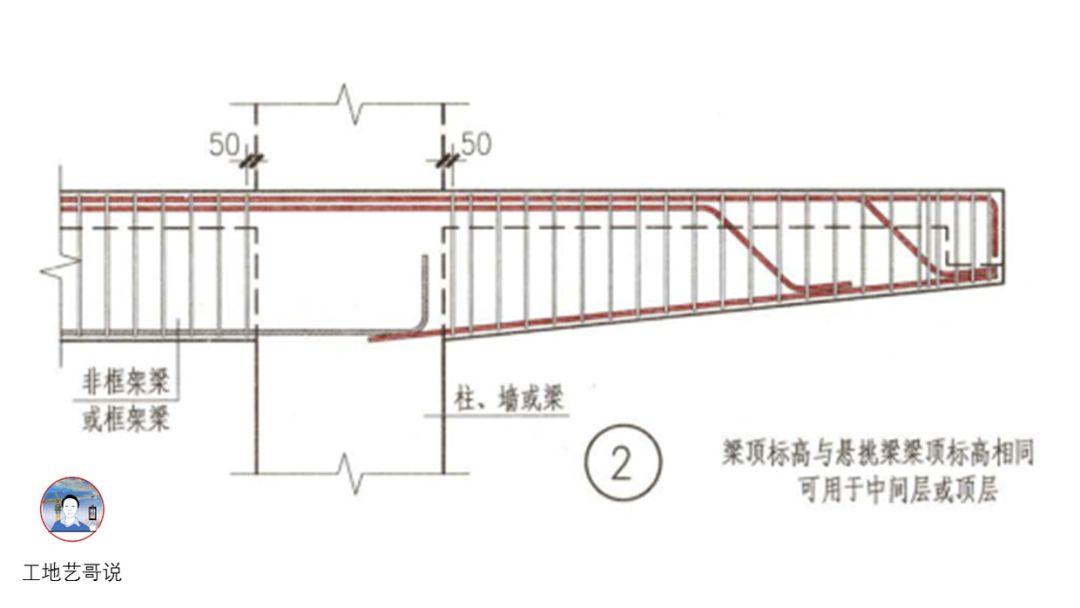 结构钢筋89种构件图解一文搞定,建议收藏!_43