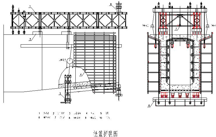 黄河特大桥十二跨一联连续箱梁主桥梁体悬灌施工方案