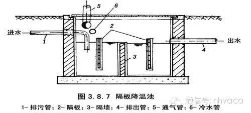 给排水、消防与热水系统图文简介_12