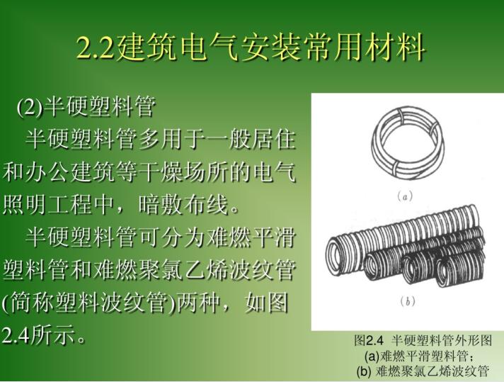 sbf123胜博发娱乐电气施工基本知识128页_5