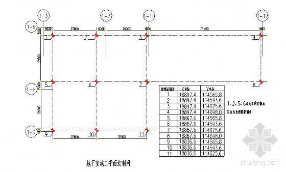 深圳某超高层酒店工程测量施工方案