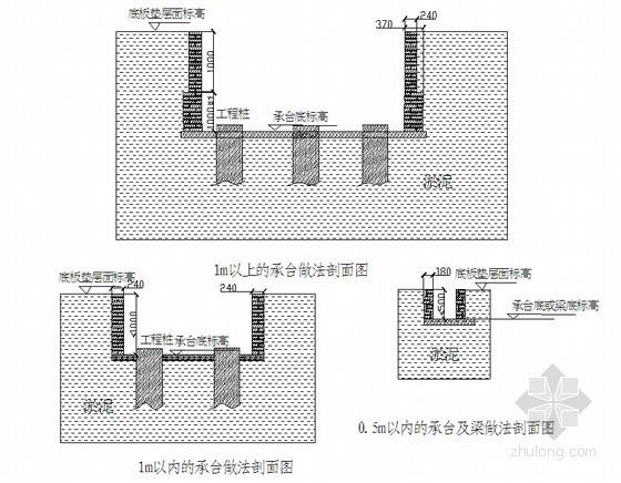 [广东]框剪结构住宅楼工程施工组织设计(200余页)