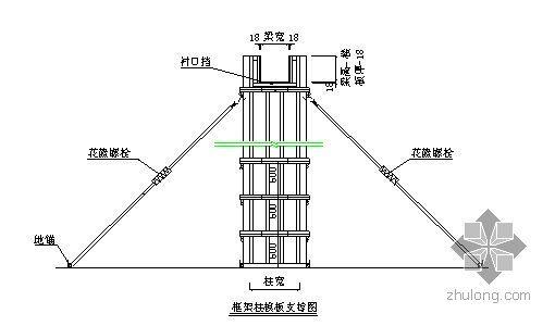 河南某医院病房楼施工组织设计(投标 中州杯)