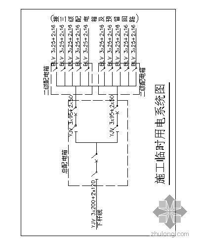 四川某住宅项目临时用电施工方案