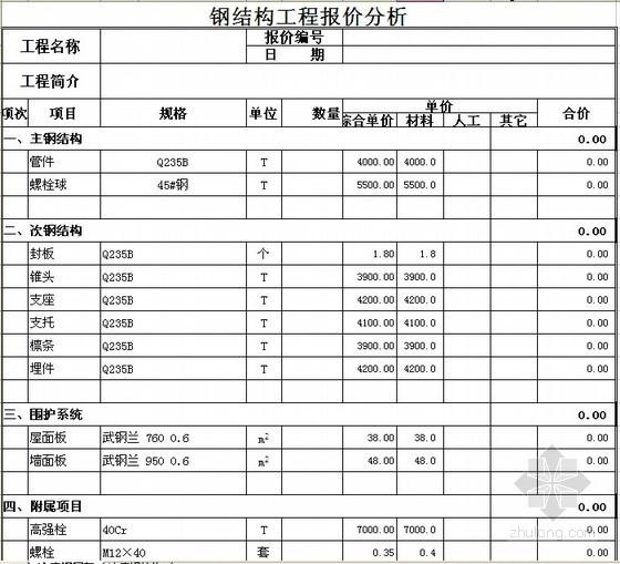 冷库钢结构工程报价成本分析实例
