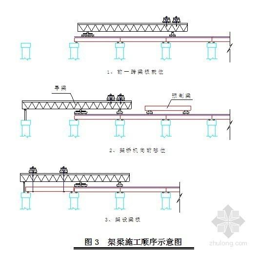 [江西]大桥工程防桥梁坍塌专项整治施工方案(中铁建)