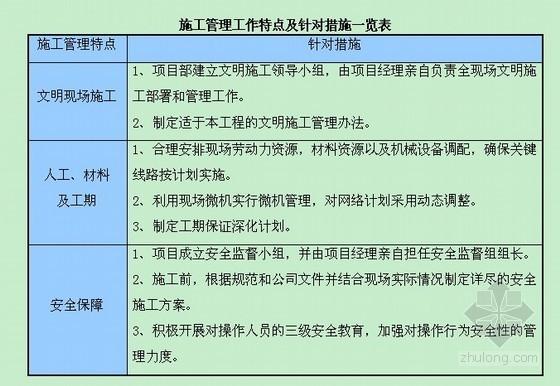 [武汉]行政大楼机电安装工程施工组织设计与方案