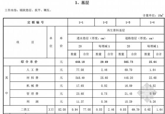 [最新]江苏2016版绿色建筑工程计价定额(全套69页)