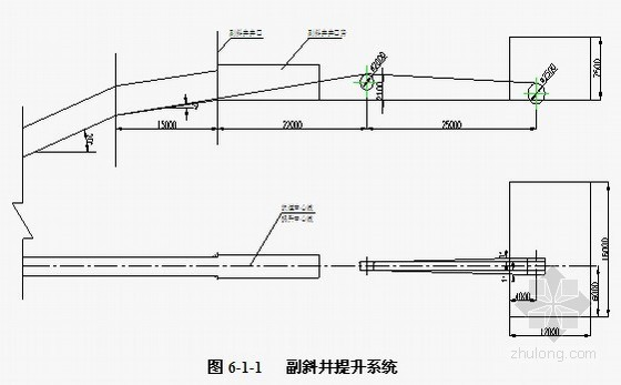 [山西]矿井兼并重组整合项目初步设计