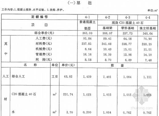 2013版海南省园林绿化与仿古建筑工程综合定额(上册 638页)