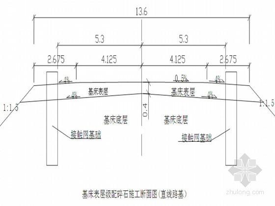 高速铁路工程基床表层级配碎石施工方案(中铁)