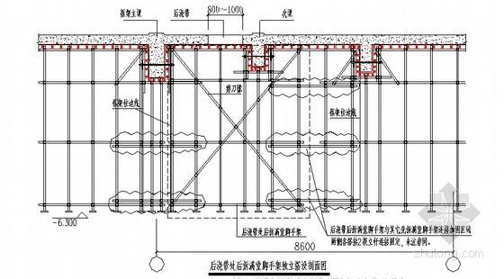 [安徽]多层商业楼高支撑脚手架专项施工方案