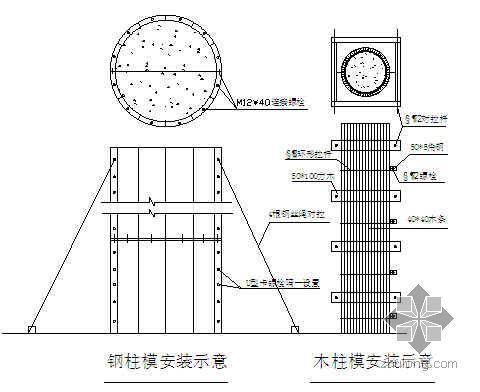 上海某体育馆模板施工方案(计算书  木模板)