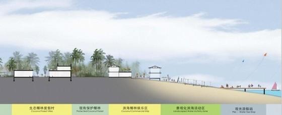 [海南]原生态度假村落小镇规划设计方案(图纸精美)-景观剖面图