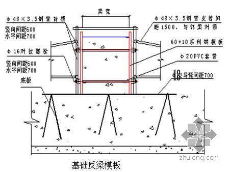 北京某学生宿舍楼模板工程施工方案(多层板 竹胶合板 计算书)